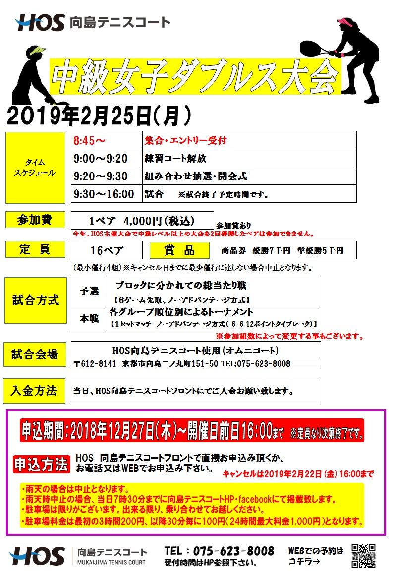 2019.2中級女子ダブルス