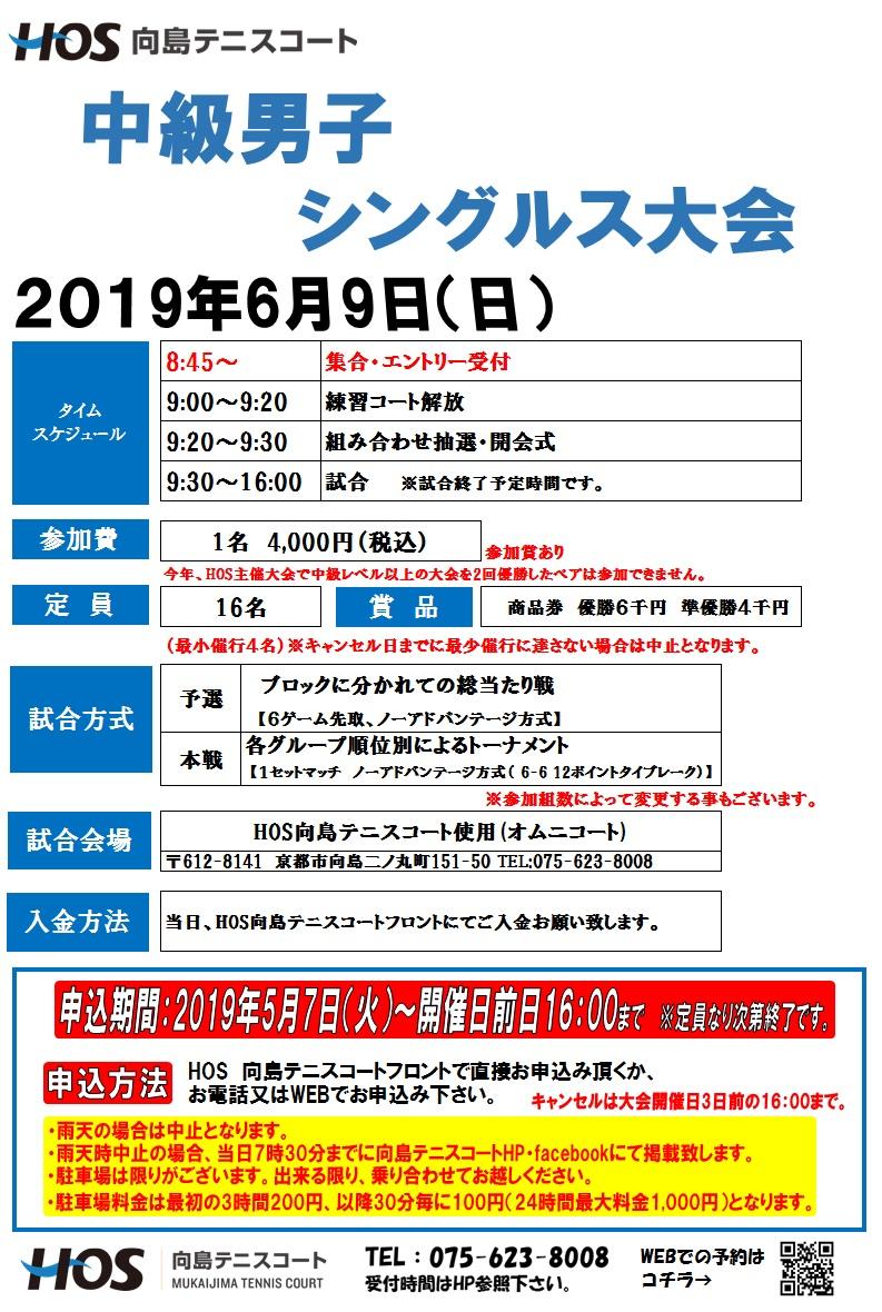 2019.06中級MS